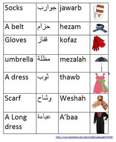 basic arabic words and meanings Learn Arabic Alphabet, Alphabet For Kids, Spoken Arabic, Arabic Words, Arabic Quotes, English Lessons, Learn English, Learning Arabic For Beginners, Arabic Sentences