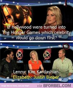 If Hollywood was turned into The Hunger Games, which celebrity would die first?