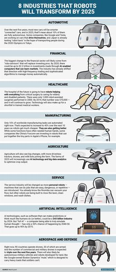 BI_Graphics_8 industries robots will completely transform by 2025