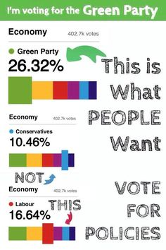 Green party Memes, #Green; #Greenparty; #Greens; #nature; #ambition; #failure; #follow4follow; #instadaily; #inspiration; #youngpeople; #success; #instafollow; #work; #20k; #amazing; #smile; #SkySUBC; #rt; #binnenhof; #denhaag; #thehague; #tweedekamer; #primeminister;  #rte; #savethenhs; #TagsForLikes; #instadirectme; #amazing; #TagsForLikes;  #followme;#music; #red; #green; #bestoftheday; #black; #party; #vscodaily #invitethegreens; #meetthegreens; #imgreen; #votegreen2015