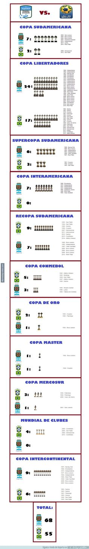 clues argentinos contra brasileños..