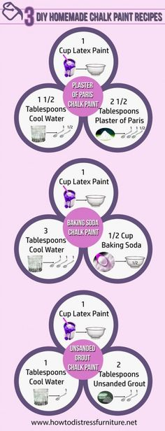 Want to learn how to make chalk paint at home? Check out our easy and FREE homemade Chalk Paint Recipes. 3 different chalk paint recipes just for you.