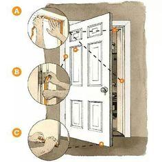Cut drafts from doors
