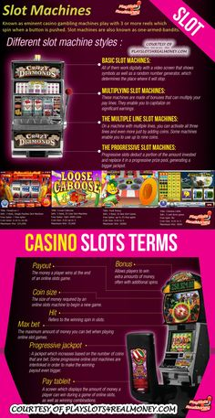 Find the best real money online slots casinos in our full list of Internet and mobile casino reviews. Play slots for real money on the net, on your Android, Iphone's, IPad's, ITouch's, and Ipad Mini's. Windows Phones, Samsung Galaxy's, Blackberry's and all iOS tablet and Smartphone devices. If you live outside of The United States of America you may want to take a look at the best Microgaming casinos or visit Luxury casino. Below is a full list of the best no download slots casinos on the…