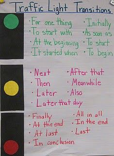 Traffic Light Transitions poster - A great visual to help children to use transition words to connect sentences and paragraphs. This can be a poster that the class can add to throughout the year based on transition used in their own writing and in written texts used in the classroom.