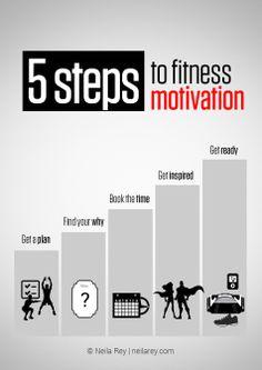 5 Steps to Fitness Motivation