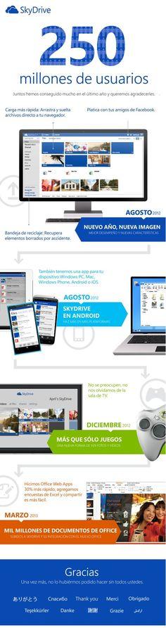 250 millones de usuarios de SkyDrive #infografia #infographic #microsoft