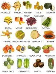 23 Ideas De Frutas Vegetales Verduras En Ingles Cosas De Ingles Clase De Inglés
