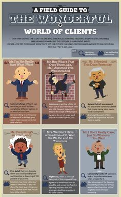 Part 1 of 2:   For all of my agency peeps, this infographic is hilarious. And mostly true. Enjoy!