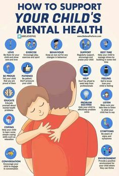 Giving parents the tools needed to support their child' mental health is very important! This can help them receive the same support at home, and in the end, lead to a more positive mental health for the student. Positive Mental Health, Kids Mental Health, Children Health, Mental Health Counseling, Brain Health, Mental Health Activities, Mental Health Education, Mental Health Posters, Mental Health Articles