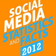 Las estadísticas y los datos que nos deja 2012 en el universo de los #SocialMedia.