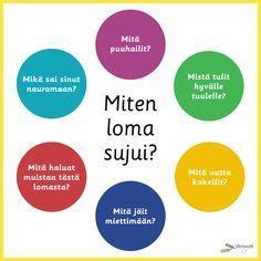Terveys ja hyvinvointi - Värinautit Finnish Language, Chart, School, Bullet Journal, Ideas, Thoughts