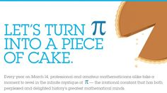 Let's turn pi into a piece of cake | The Big Data Hub  Full infographic:  http://bit.ly/1krG4j0