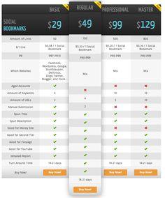 http://elitelinkbuilding.com/social-bookmarking-service/ Social Bookmarks