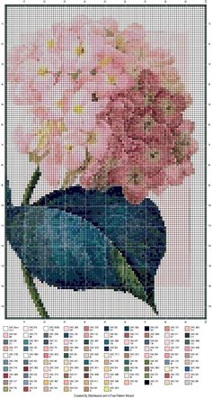 Hydrangea It is adapted from a free thumbnail by using stitchboard.com * free…