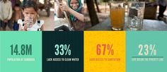 Can You Donate $15 so a Family Can Have Safe Water? - The Darling Bakers