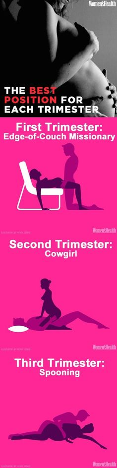 THE BEST POSITION FOR EACH TRIMESTER⁑ 1st trimester: edge-of-couch & scissors. missionary. 2nd trimester: cowgirl, doggy style & leap frog. 3rd trimester: spooning & reverse cowgirl.