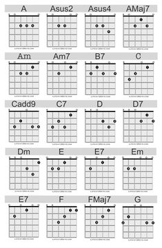 20 Essential Guitar Chords for Beginners- 20 Essential Guitar Chords for Beginners Guitar Chord Master Sheet - Easy Guitar Tabs, Guitar Chords And Lyrics, Music Theory Guitar, Guitar Chords Beginner, Easy Guitar Songs, Guitar Chords For Songs, Guitar Notes, Guitar Sheet Music, Guitar For Beginners