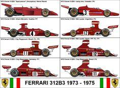 Formula One Grand Prix Ferrari 312B3 1973-1975