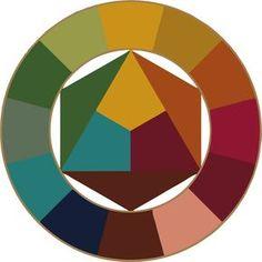Coloração pessoal - teste descubra a sua paleta sazonal