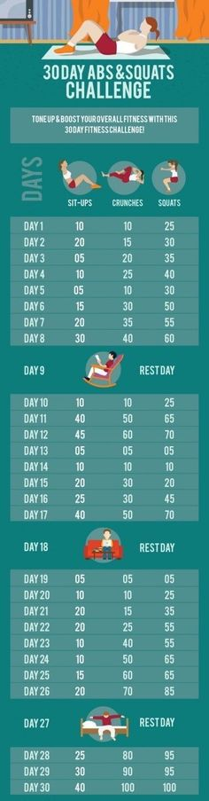 30-Day Abs & Squats Challenge. Fitness Workouts .