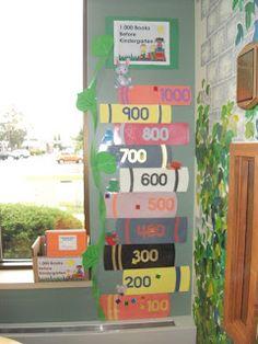 In short, I am busy: 1,000 Books Before Kindergarten
