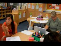 Small Group Coaching Cycles - YouTube