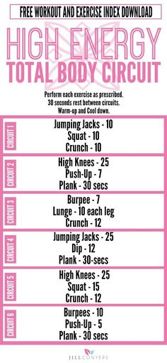 High Energy Total Body Circuit Workout You don't need a gym membership to sculpt a great body. Tone your arms, legs, and abs and burn fat with this super simple high energy bodyweight workout. Click through to jillc Fitness Workouts, At Home Workouts, Circuit Workouts, Fitness Motivation, Quick Workouts, Body Weight Exercises, Hiit Workouts Fat Burning, Mini Workouts, Ab Exercises