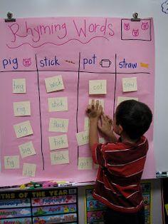 유사 단어- 라임이 같은 단어를 공부할 수 있는 또 다른 방법. 이렇게 다같이 하는 방법은 더 효과적이게 집중시킬 수 있을 것 같다.