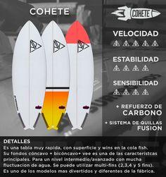 #Cohete #Tabla #Miramar #Argentina #APSurfboards Surf, Boards, Argentina, Surfing, Surfs, Surfs Up