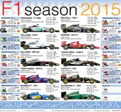 F1-2015-TEAMS - Feature graphic detailing all the 2015 season F1 cars and driver helmets, with season calendar. #F1 #Formula1 #F12015 #FIAF1 #infographic #graphicdesign. Static vector EPS 30cm wide. Buy now and get free updates by email until season start