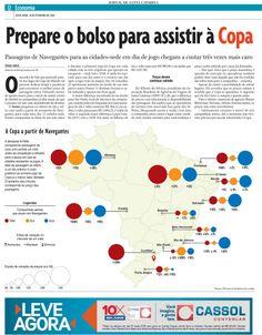 Prepare o bolso para assistir à Copa. Editora: Ana Fanton; Reportagem: Tatiana Santos; Design: Maiara Santos