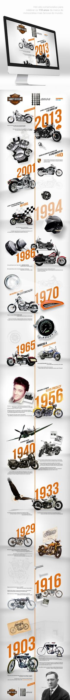 pinterest.com/fra411 #webdesign - HARLEY DAVIDSON - Hot Site 110 Anos - HTML5