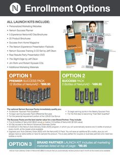 Nerium International offers exclusive age-defying skin care products with patented ingredients to help people look younger. The Slight Edge, Nerium International, How To Make Money, How To Become, Starting Your Own Business, Creating A Blog, House And Home Magazine, Skin Care, Face Care