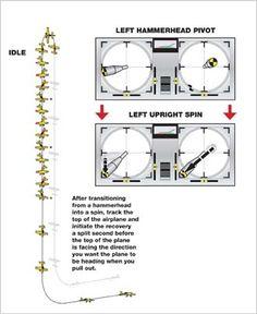Snappier aerobatics with upline & downline maneuvers - Model Airplane News