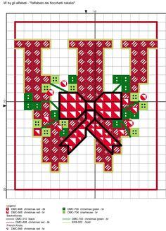 alfabeto dei fiocchetti natalizi W