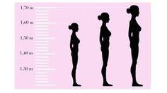 was deine größe über deinen charakter verrät