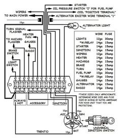 bfe2282e6a40da8af4551acb6837e8e6 electric wiring diagram instrument panel '60s chevy c10 chevy ignition switch wiring diagram at gsmportal.co