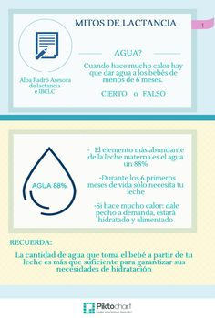 calor_cast | @Piktochart Infographic