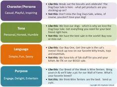 Sample Social Media Brand Voice Guidelines