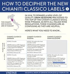 Gran Selezione Is The New King Of Chianti – Here's What You Need To Know