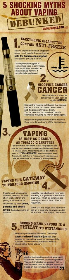 I love #2. Alot of people think nicotine causes cancer. Myth. It like caffeine LOT of vaping myths out there, and vapers need to educate themselves so that they can properly defend vaping when needed. Here are some facts.