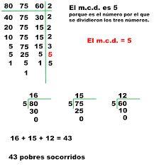 Resultado de imagen para maximo comun divisor ejercicios