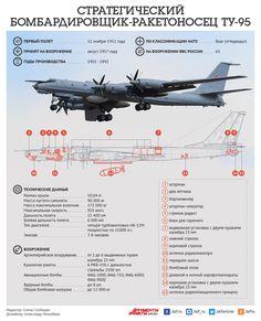 Стратегический бомбардировщик-ракетоносец Ту-95. Инфографика | Инфографика | Вопрос-Ответ | Аргументы и Факты