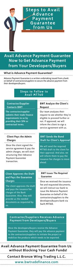 This infographic on the Advance Payment Guarantee is presented by Bronze Wing Trading L. Advance Payment, Trade Finance, Dubai, Infographic, Investing, How To Get, Banks, Bronze, Info Graphics