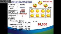 AIM Global | Multiple Accounts Presentation