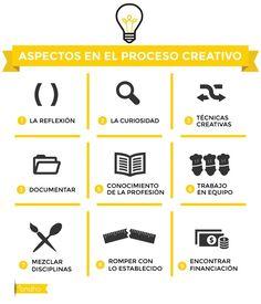 proceso_creativo