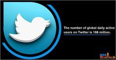 The number of global daily active users on Twitter is 166 million. #number #active #twitter #users #global #b2b #b2bbusiness #socialmediamarketing Social Media Marketing, Numbers, Activities, Twitter, Business, Store, Business Illustration