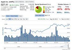 HedgeChatter Launches Social Stock Analytics Platform