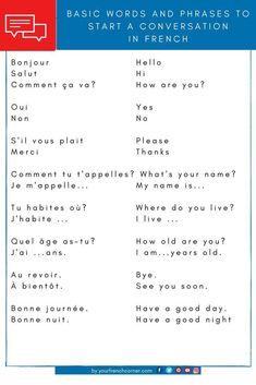 Basic Words Phrases French Conversation 17 Basic Words & Phrases to Start a Conversation in French Language Basics, French Basics, French For Beginners, French Language Lessons, French Language Learning, Dual Language, Spanish Lessons, Learn French Beginner, Spanish Class